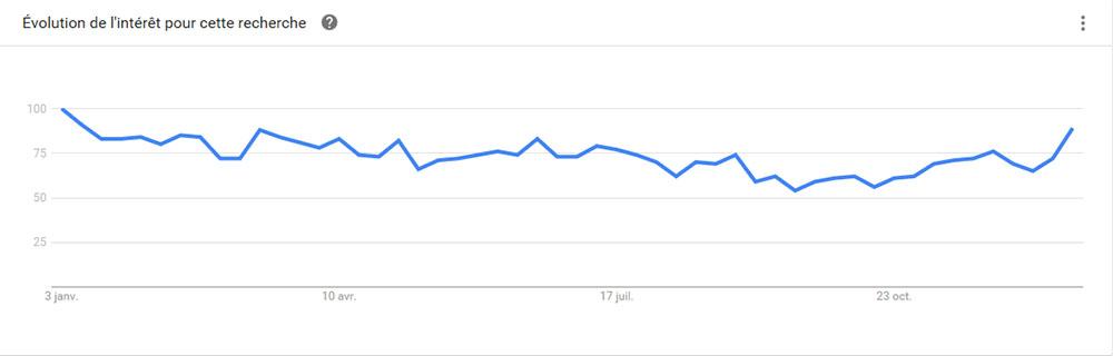 Pullip trend 2016